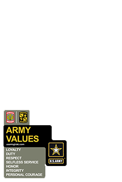 Blank Army Values Vertical Poster Template 2' x 3' Poster