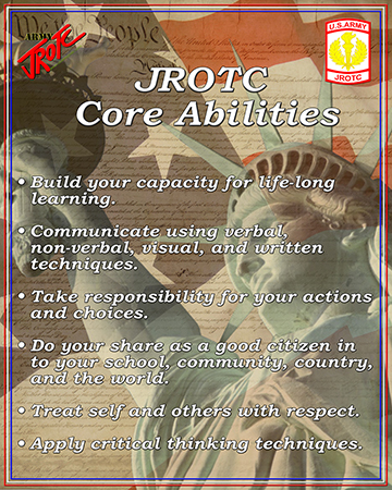ROTC Core Abilities Poster